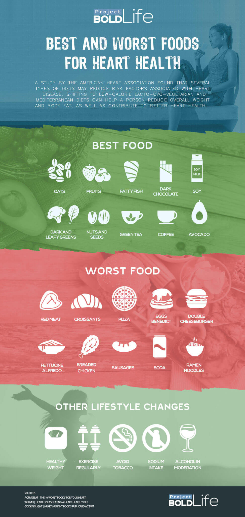 Best and Worst Foods for Hearth Health Infographic