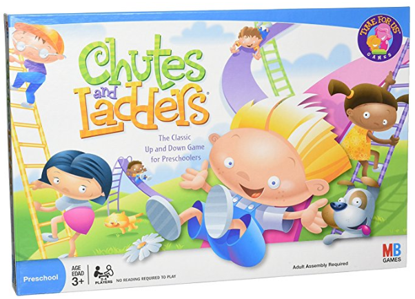 chutes and ladders family board game box cover
