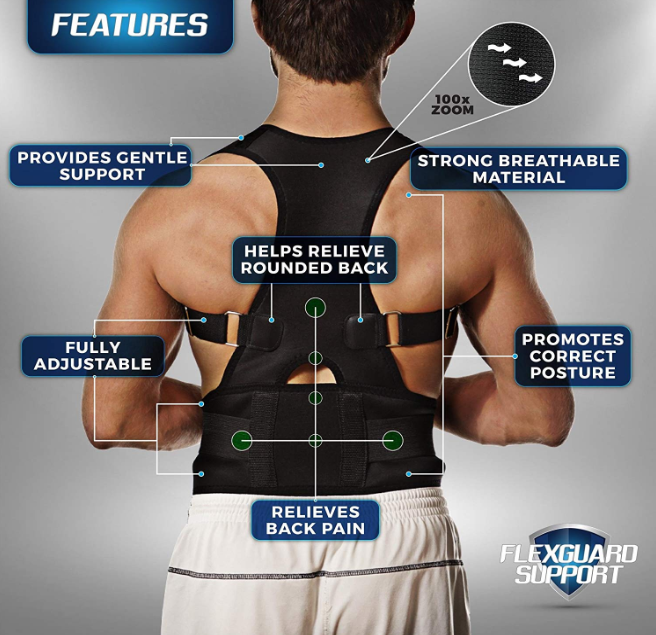 flexguard posture corrector features displayed in a graphic