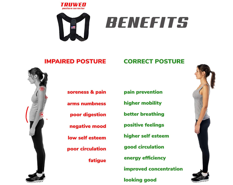 truweo posture corrector shown benefits of correct posture